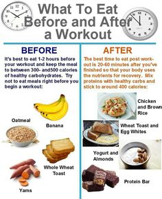 Easy ways to lose stomach fat at home image 4